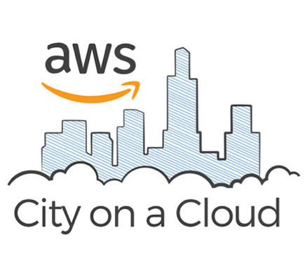 Amazon City on a Cloud Logo