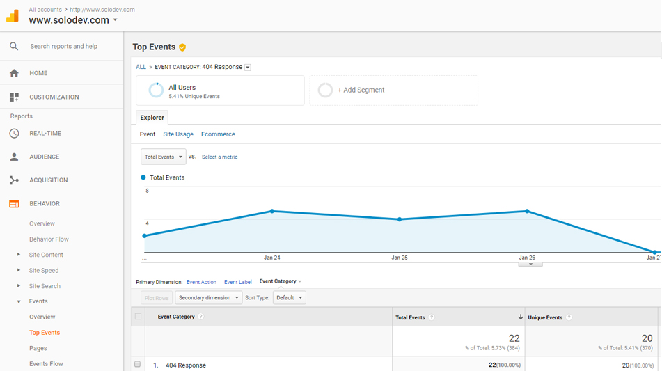 Reporting 404 Events in Google Analytics