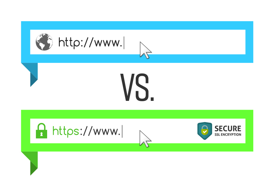 Understanding HTTP vs HTTPS and Why You Should Switch | Solodev