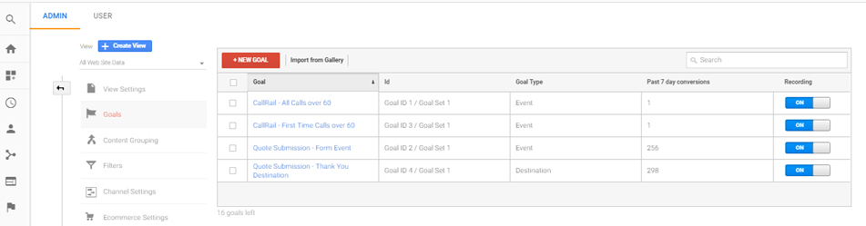 Create and Share/Import Analytics Goals 1
