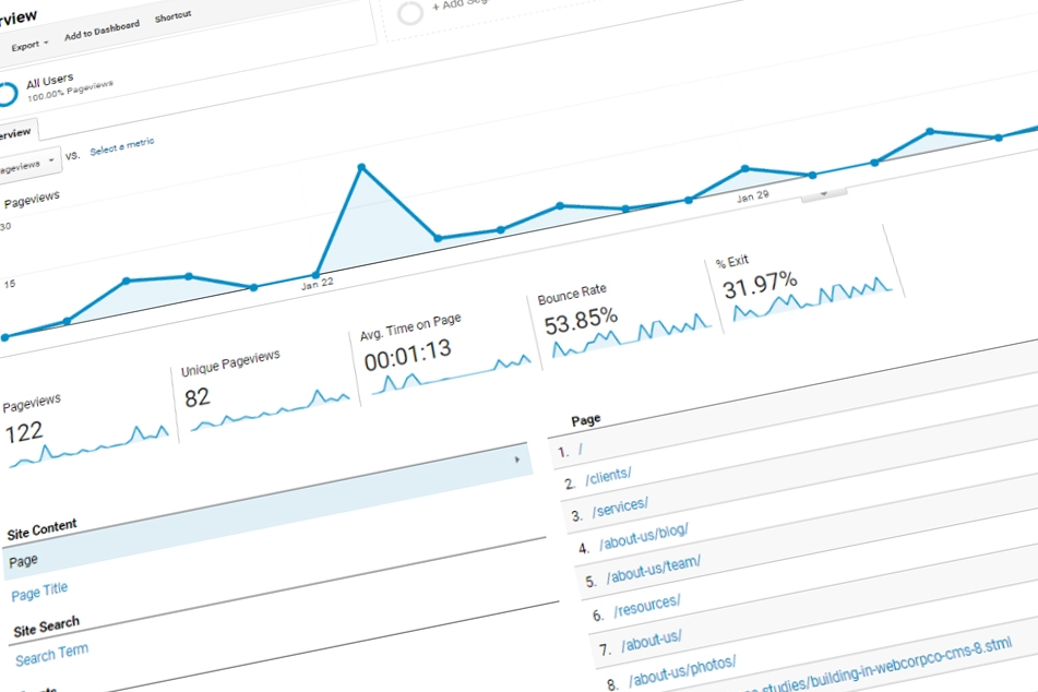 Understanding Key Aspects of your Google Analytics Report